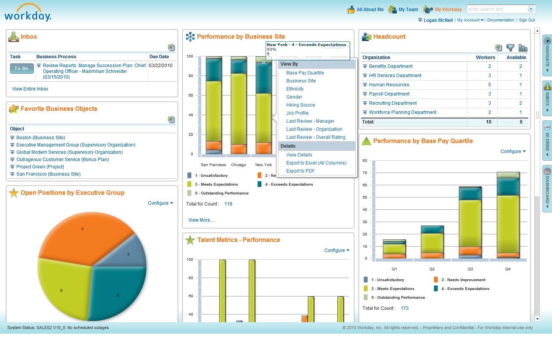 Microsoft (MSFT) Stock Analysis