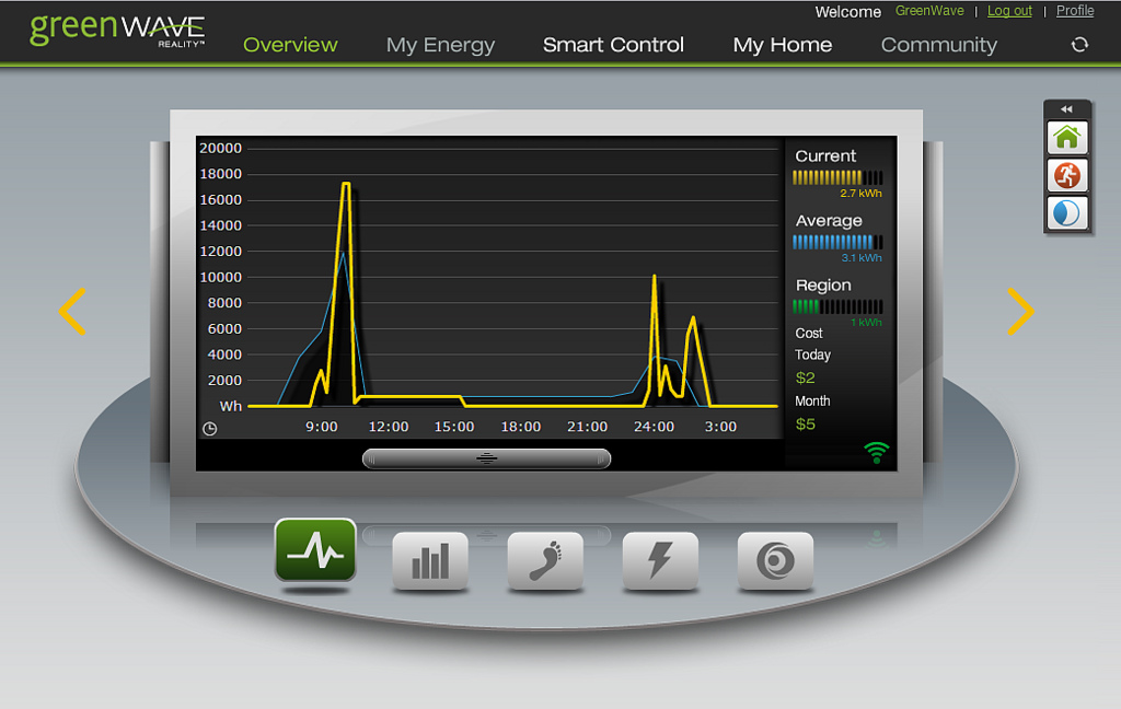 GreenWave Reality's new Energy Management Platform