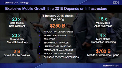 IBM rolls out its mobile credentials