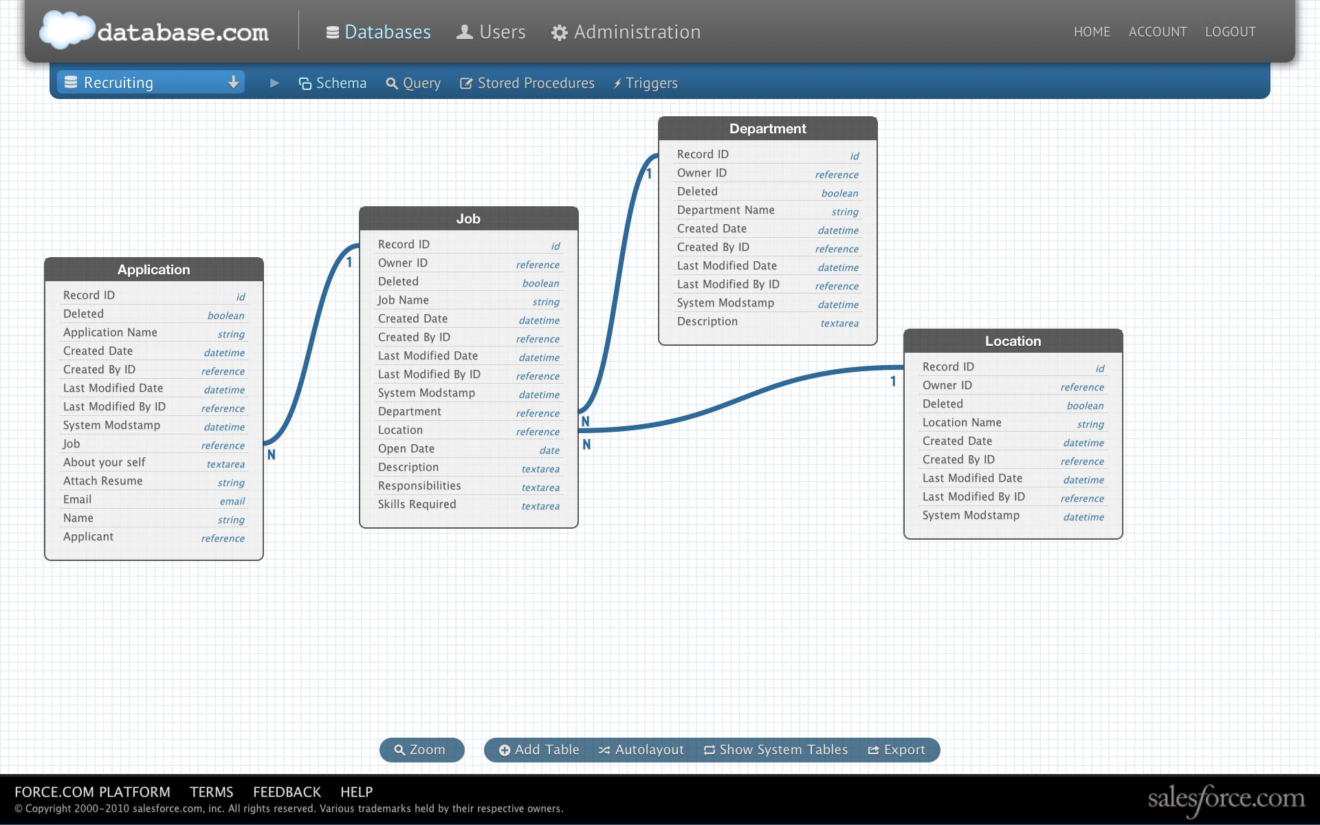 data modeling resume points bestsellerbookdb a tool