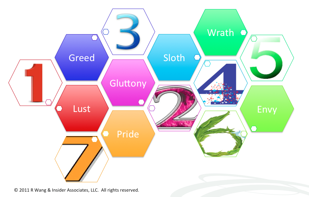 Best Practices: Applying The Seven Deadly Sins To Successful Gamification