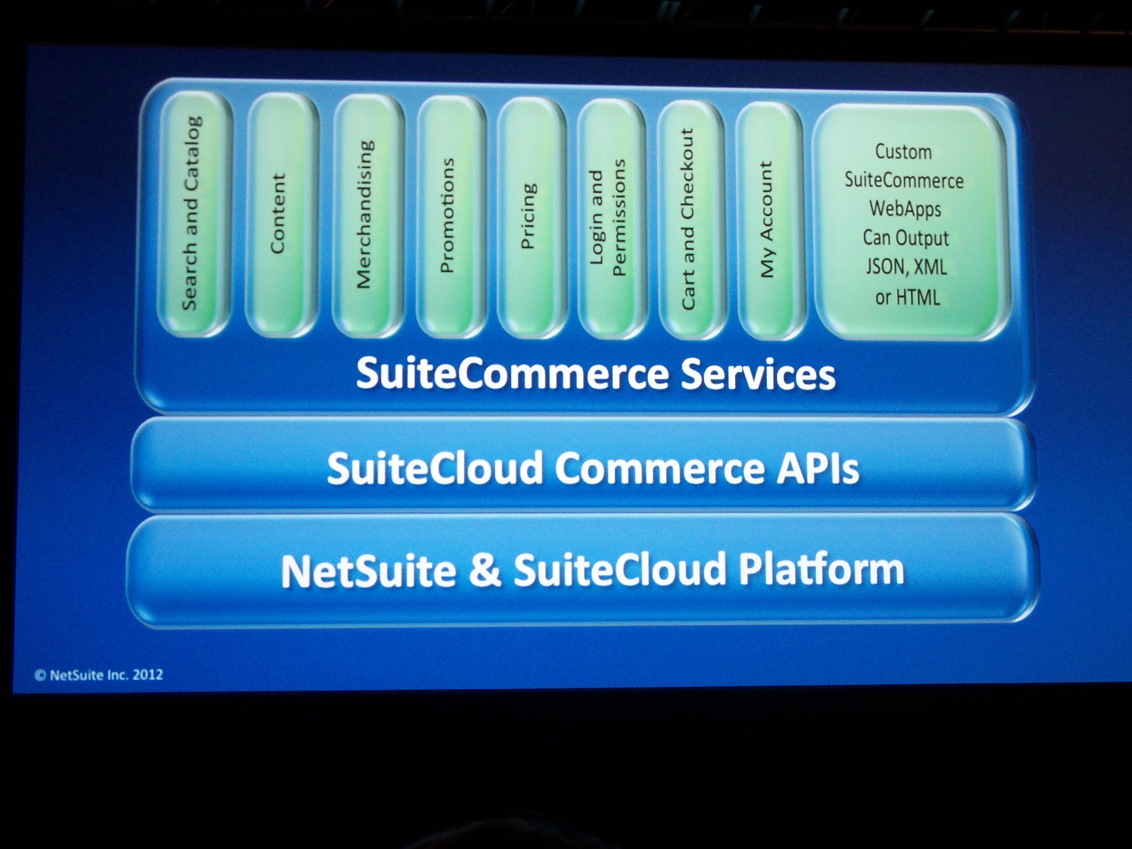 NetSuite Commerce engine - Copyright 2012 TechVentive, Inc.