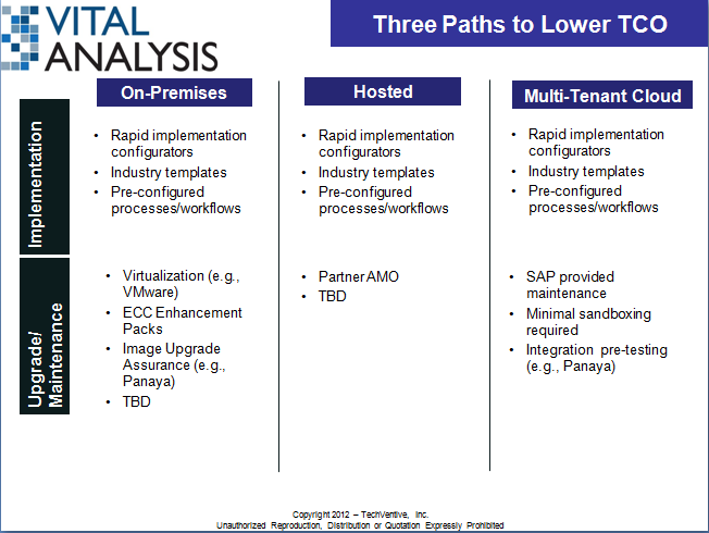 SAP slide 4