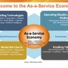 The Ten Tenets Driving the As-a-Service Economy