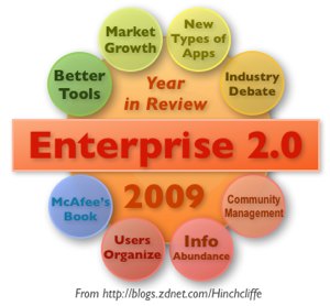 Enterprise 2.0 Year in Review for 2009