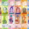 Currency Devaluation: First Venezuela; Next, China?