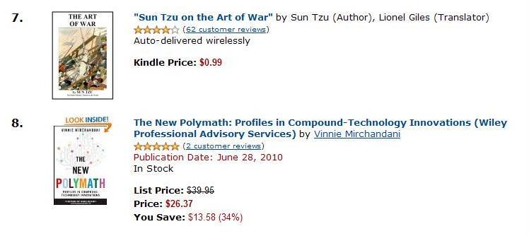 Amazon ranking