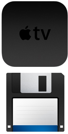 New AppleTV in Perspective
