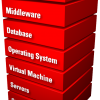 "Oracle ""Red Stack"" is an integrated set of offerings from hardware to software ""engineered to work together"""