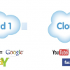 The Economics of Cloud 2: Will It Drive Prosperity in 2011?