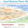 Social Business needs a Cnut
