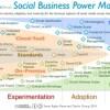 Social Business needs a Cnut