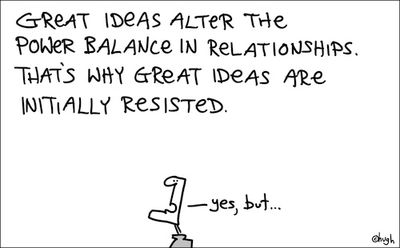 Greatideasalterbalance