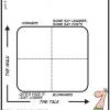 Gartner's Social CRM(ish) Magic Quadrant: So....