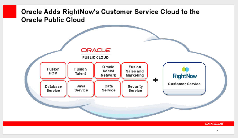 Oracle buys RightNow Technologies - Enterprise Irregulars