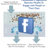 Facebook as a Public Company: The Impact To Business