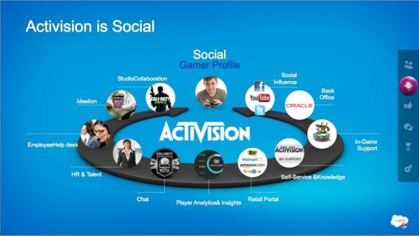 Activision Virtuous Oblong