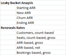 key renewals metrics