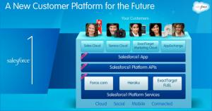 salesforce-13-app-v1-620x327
