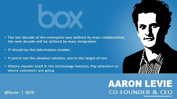 Aaron Levie, CEO, Box