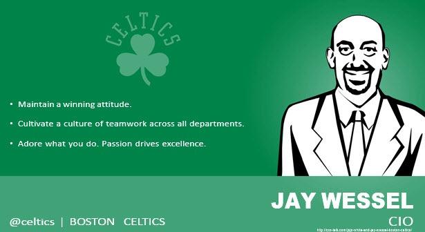 Jay Wessel, CIO, Boston Celtics